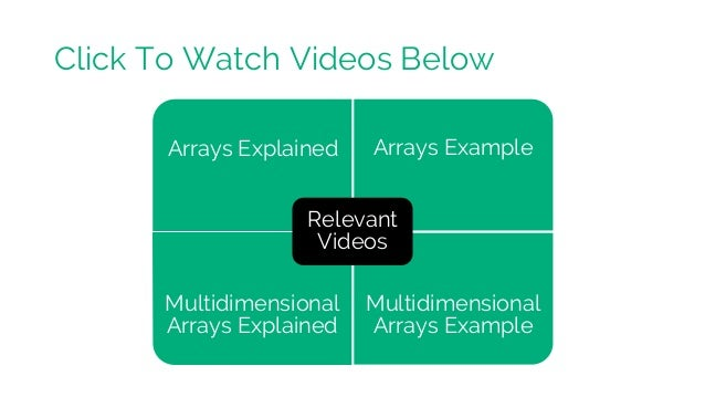Arrays Explained Arrays Example Multidimensional Arrays Explained Multidimensional Arrays Example Relevant Videos Click To...