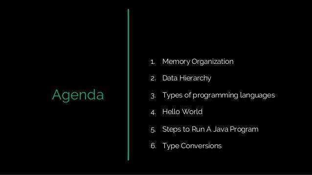 Agenda 1. Memory Organization 2. Data Hierarchy 3. Types of programming languages 4. Hello World 5. Steps to Run A Java Pr...