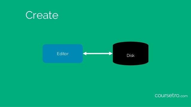 Create Editor Disk coursetro.com