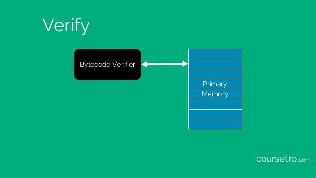 Verify Bytecode Verifier Primary Memory coursetro.com