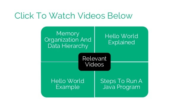 Memory Organization And Data Hierarchy Hello World Explained Hello World Example Steps To Run A Java Program Relevant Vide...