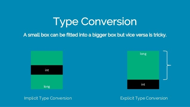 Type Conversion A small box can be fitted into a bigger box but vice versa is tricky. Implicit Type Conversion long long i...