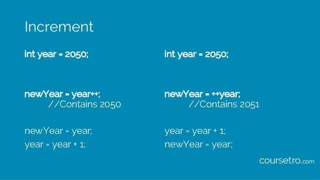 Increment int year = 2050; newYear = year++; //Contains 2050 newYear = year; year = year + 1; int year = 2050; newYear = +...