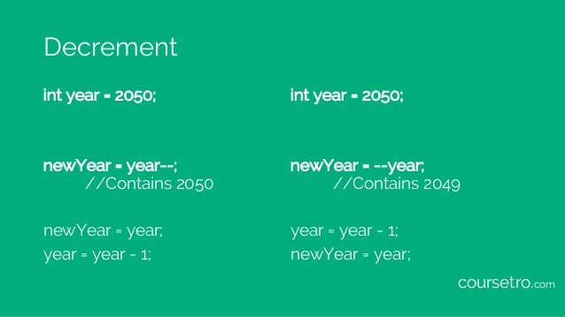 Decrement int year = 2050; newYear = year--; //Contains 2050 newYear = year; year = year - 1; int year = 2050; newYear = -...