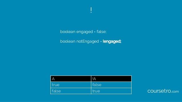 ! A !A true false false true boolean engaged = false; boolean notEngaged = !engaged; coursetro.com