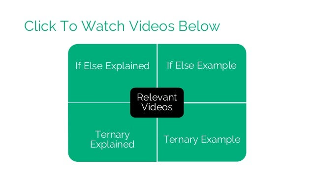 If Else Explained If Else Example Ternary Explained Ternary Example Relevant Videos Click To Watch Videos Below