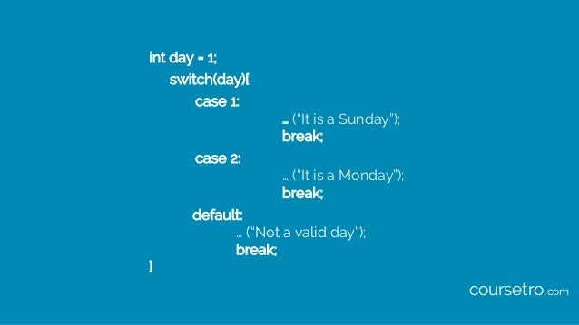 """int day = 1; switch(day){ case 1: … (""""It is a Sunday""""); break; case 2: … (""""It is a Monday""""); break; default: … (""""Not a val..."""