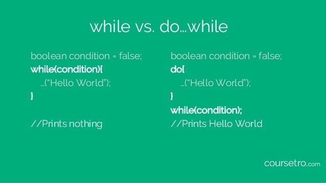 """while vs. do…while boolean condition = false; while(condition){ …(""""Hello World""""); } //Prints nothing boolean condition = f..."""