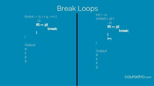Break Loops for(int i = 0; i < 9 ; i++) { …(i); if(i == 3){ break; } } Output 0 1 2 3 int i = 0; while(i < 9) { …(i); if(i...