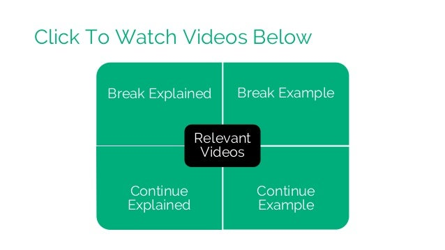 Break Explained Break Example Continue Explained Continue Example Relevant Videos Click To Watch Videos Below