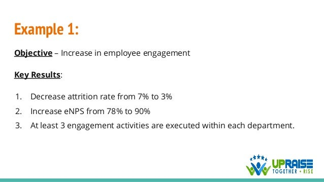Example 1: Objective – Increase in employee engagement Key Results: 1. Decrease attrition rate from 7% to 3% 2. Increase e...
