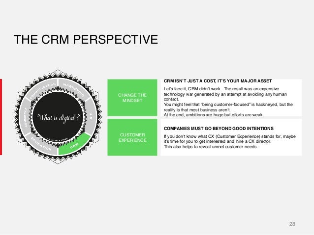 28! THE CRM PERSPECTIVE! CHANGE THE MINDSET! CUSTOMER EXPERIENCE! CRM ISN'T JUST A COST, IT'S YOUR MAJOR ASSET! Let's face...