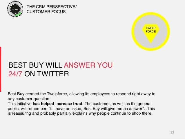 33! BEST BUY WILL ANSWER YOU 24/7 ON TWITTER! Best Buy created the Twelpforce, allowing its employees to respond right awa...