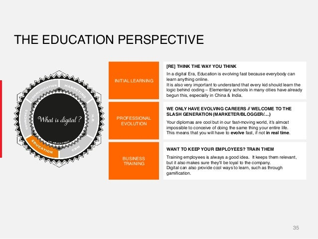 35! THE EDUCATION PERSPECTIVE! INITIAL LEARNING! PROFESSIONAL EVOLUTION! BUSINESS TRAINING! [RE] THINK THE WAY YOU THINK! ...