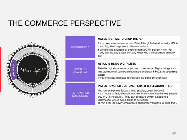 "40! THE COMMERCE PERSPECTIVE! E-COMMERCE! RETAIL IS CHANGING! EMPOWERED CUSTOMERS! MAYBE IT'S TIME TO DROP THE ""E""! E-comm..."