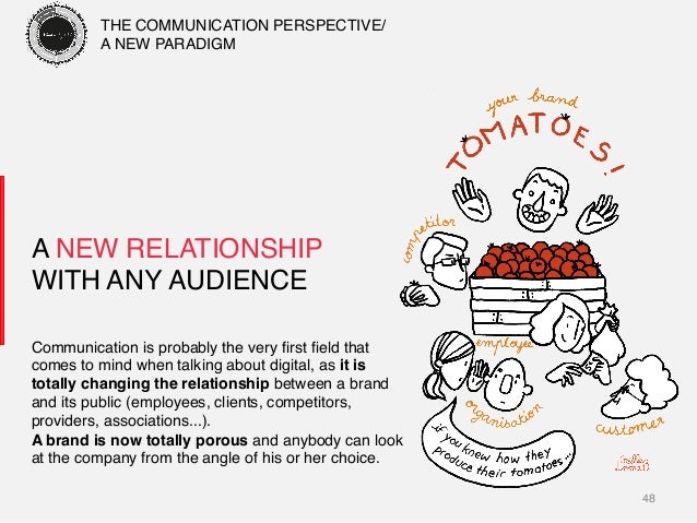 48! A NEW RELATIONSHIP WITH ANY AUDIENCE! Communication is probably the very first field that comes to mind when talking abo...