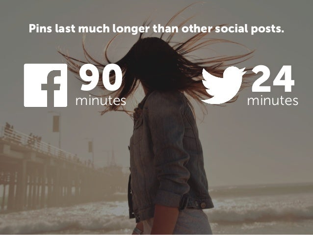 minutes minutes 90 24 Pins last much longer than other social posts.