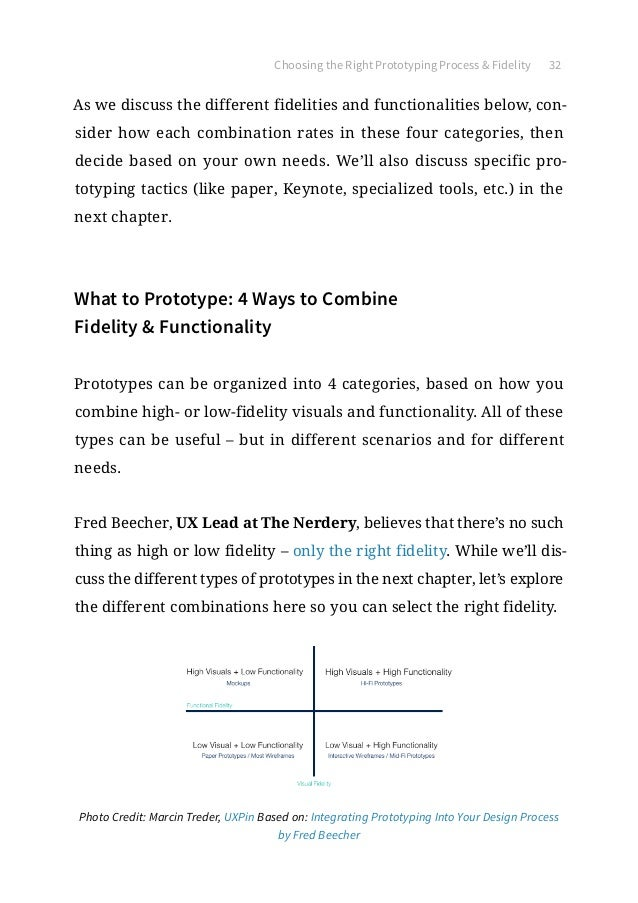 The ultimate guide to prototyping design process by fred beecher 32 fandeluxe Image collections