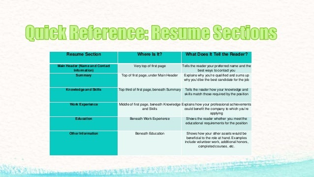 the ultimate resume checklist