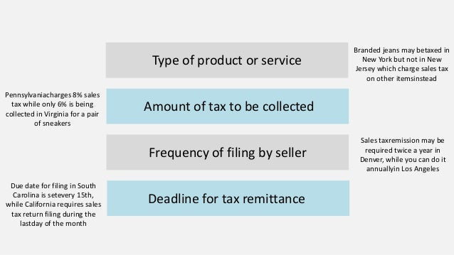 The Ultimate Sales Tax Guide for Amazon FBA Sellers (2018)