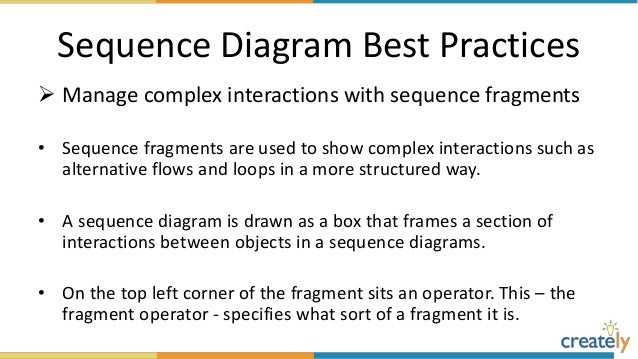 The ultimate sequence diagram tutorial example of an option combination fragment ccuart Gallery