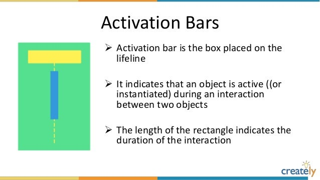 The ultimate sequence diagram tutorial interaction 8 message arrows ccuart Image collections
