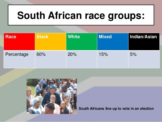 The ultimate south african powerpoint 2 south african languages m4hsunfo
