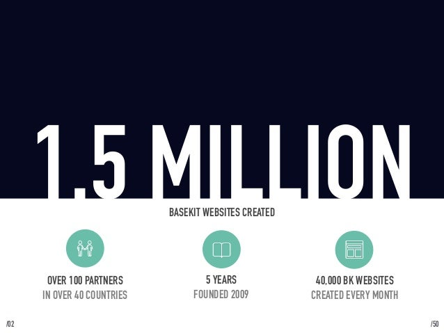 /02  1.5 MILLION BASEKIT WEBSITES CREATED  5 YEARS  FOUNDED 2009  40,000 BK WEBSITES  CREATED EVERY MONTH  OVER 100 PARTNE...