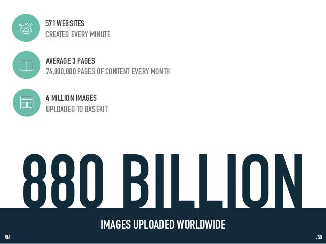 /06  571 WEBSITES  CREATED EVERY MINUTE  AVERAGE 3 PAGES  74,000,000 PAGES OF CONTENT EVERY MONTH  4 MILLION IMAGES  UPLOA...