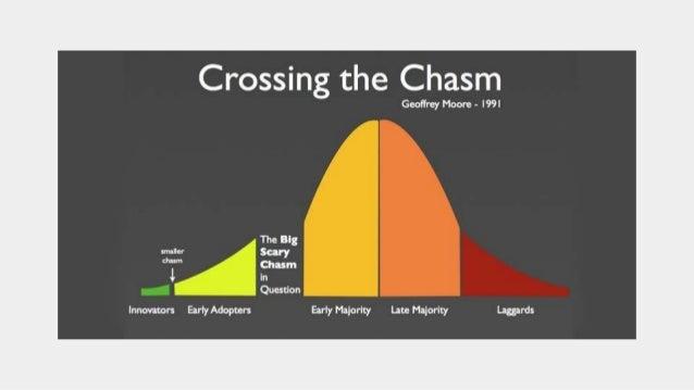 The (Un)Surprising Truth about DevOps Culture (Long Version) Slide 2