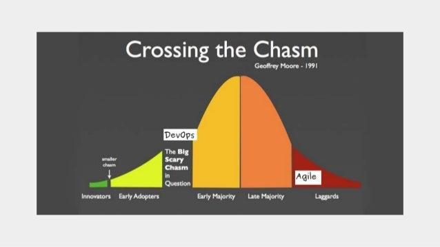 The (Un)Surprising Truth about DevOps Culture (Long Version) Slide 3