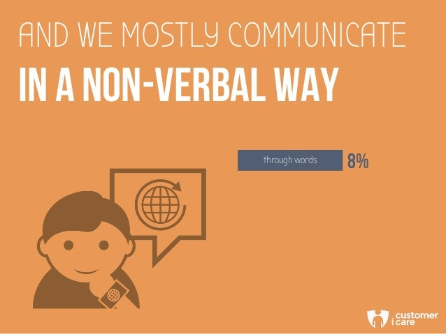 AND WE MOSTLY COMMUNICATE IN A NON-VERBAL WAY through words 8%
