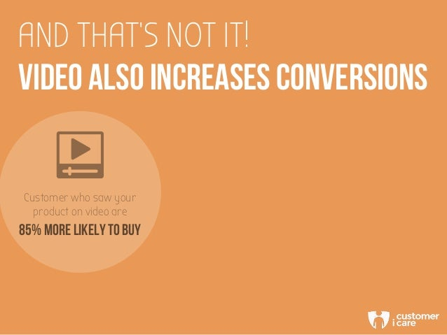 AND THAT'S NOT IT! VIDEO ALSO INCREASES CONVERSIONS Customer who saw your product on video are 85% MORE LIKELY TO BUY