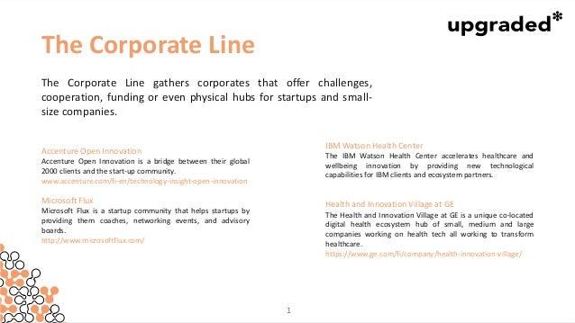 Health Ecosystem Metro Map for Startups – Helsinki Region Slide 3