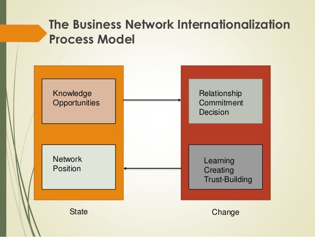 international business cage networks Understand the flattening world perspective in the globalization debate  international business  tolerance, respect for entrepreneurship and social networks,.