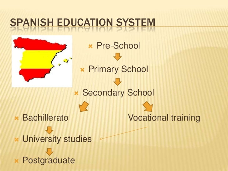 the us and the spanish education systems