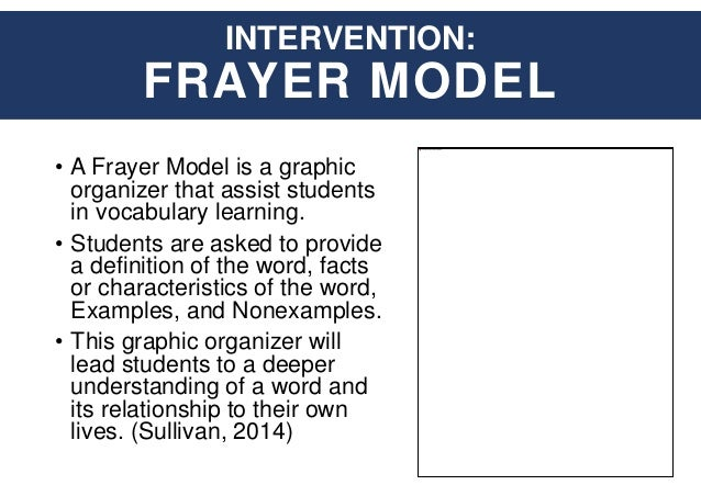 The Use Of Adapted Frayer Model In Developing Vocabualary Knowldge