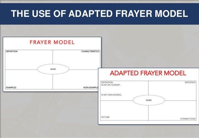 Online Frayer Model Kazapsstechco