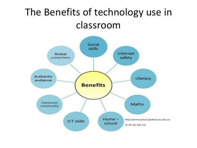 use of technology in school Say for instance, is technology causing education to improve over time or have we just been catching up with the trend of educational technology earlier, technology in education was a debatable topic amongst the society.