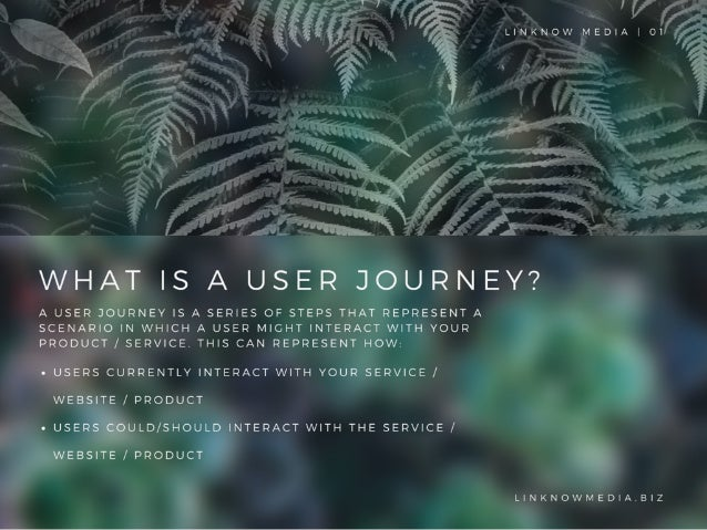 The User Journey – A Beginner's Guide by LinkNow Media Slide 2