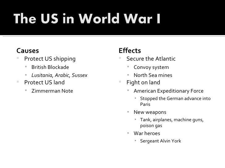 <ul><li>Causes </li></ul><ul><li>Protect US shipping </li></ul><ul><ul><li>British Blockade </li></ul></ul><ul><ul><li>Lus...