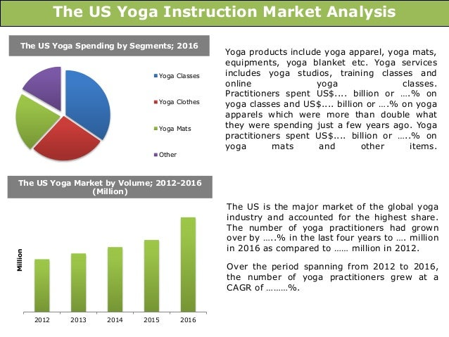 The Us Yoga Instruction Market Size Trends Forecasts 2017 2021