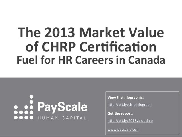 The  2013  Market  Value   of  CHRP  Cer7fica7on   Fuel  for  HR  Careers  in  Canada   View  t...