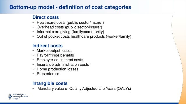 Bottom-up model - definition of cost categories Direct costs • Healthcare costs (public sector/insurer) • Overhead costs (...