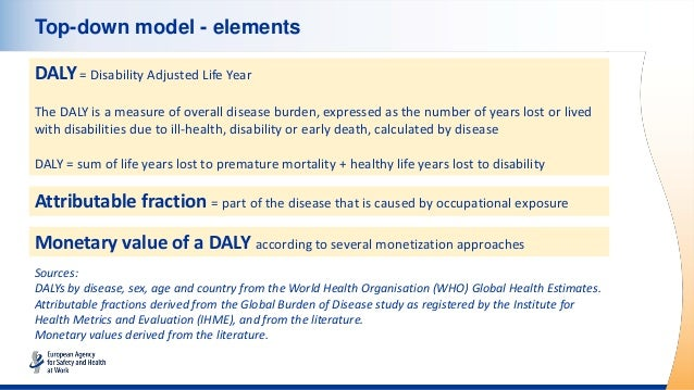 Top-down model - elements DALY = Disability Adjusted Life Year The DALY is a measure of overall disease burden, expressed ...