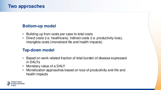 Two approaches Bottom-up model • Building up from costs per case to total costs • Direct costs (i.e. healthcare), indirect...