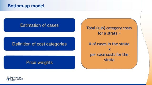 Bottom-up model Estimation of cases Definition of cost categories Price weights Total (sub) category costs for a strata = ...