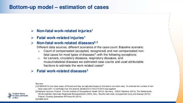 Bottom-up model – estimation of cases  Non-fatal work-related injuries1  Fatal work-related injuries1  Non-fatal work-r...