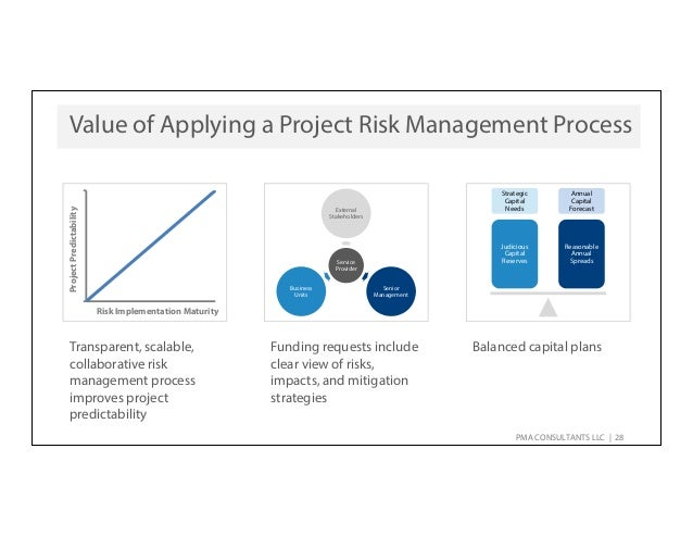 justify the value of risk plan