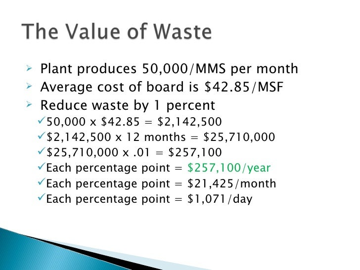 The Value of Waste